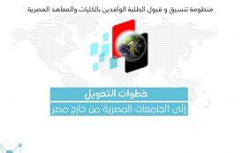 خطوات التحويل إلى الجامعات المصرية من خارج مصر للطلاب الوافدين