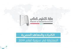 دليل الجامعات الغير سورية المعترف بها لدى وزارة التعليم العاليللعام 2019 (مصر)