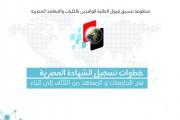 خطوات تسجيل الطلاب الوافدين حملة الثانوية المصرية في الجامعات و المعاهد