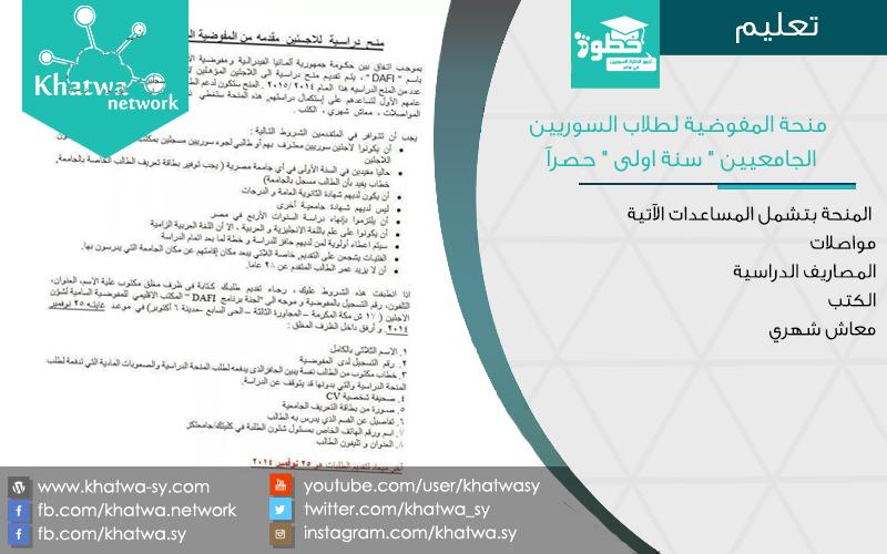 منحة المفوضية لطلاب السوريين الجامعيين
